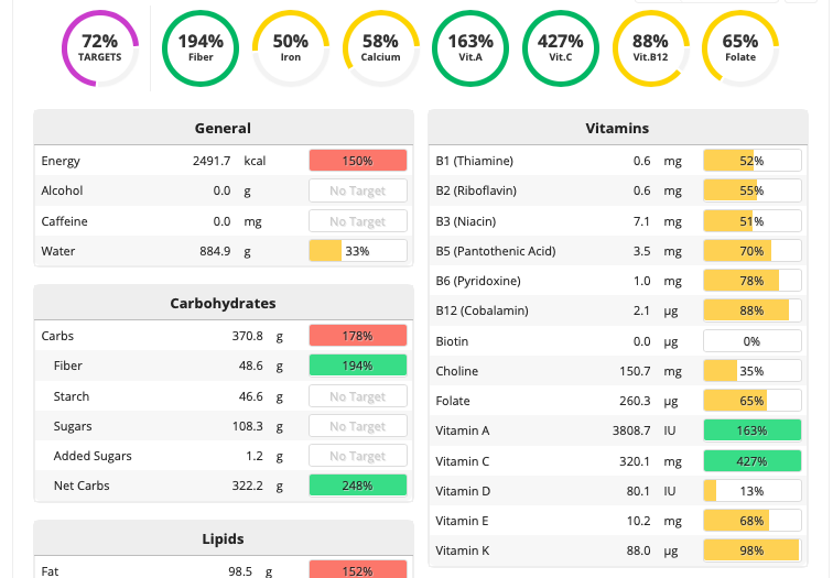 Nutrition app: Cronometer