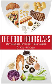 Book about food and longevity: The Food Hourglass